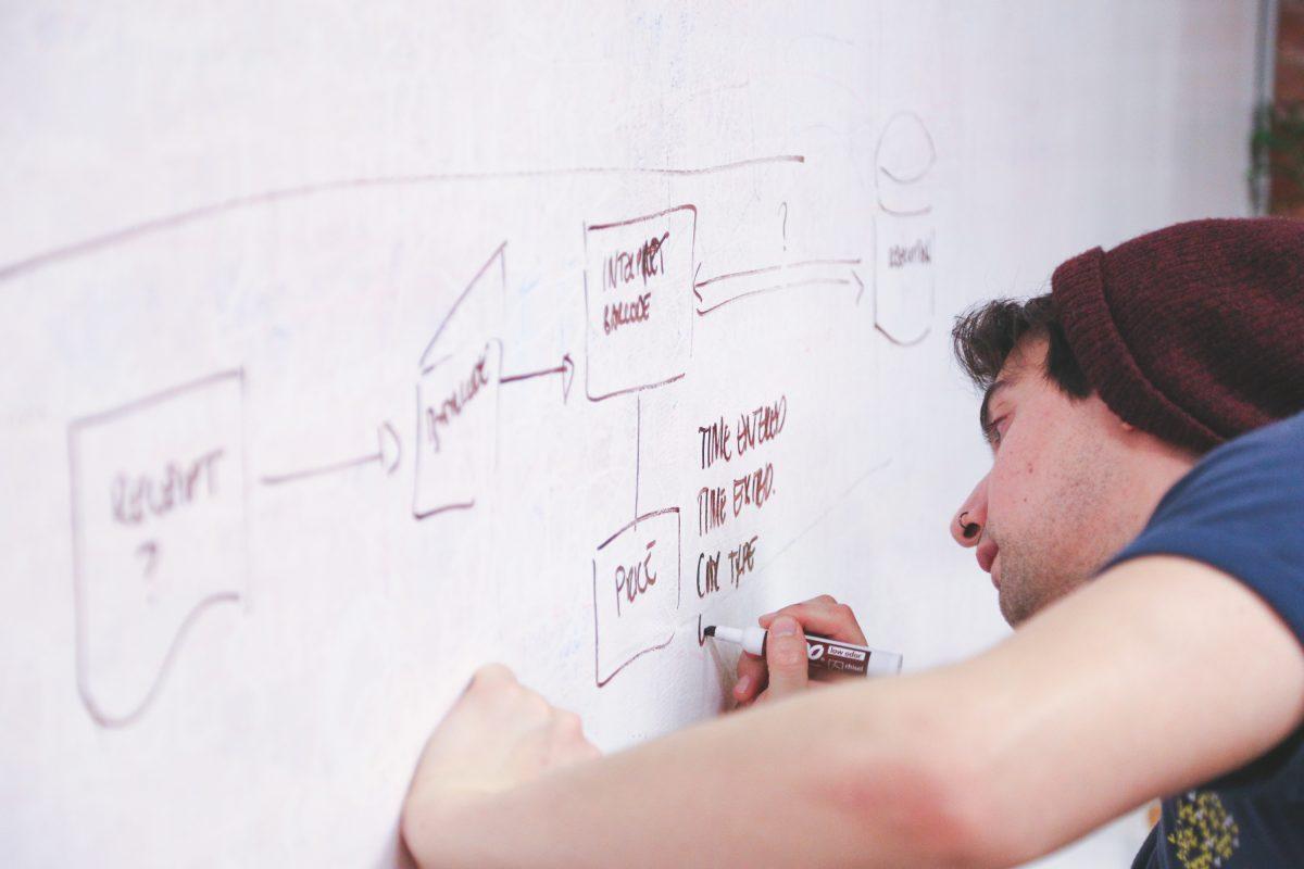 Business Impact Analyse